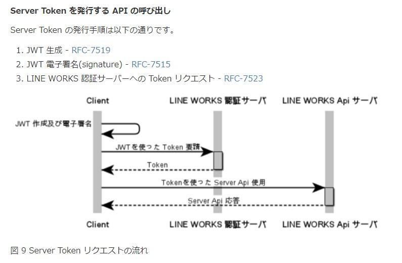 Node.js による LINE WORKS トークBot 開発 | JWT 作成と access_token 発行